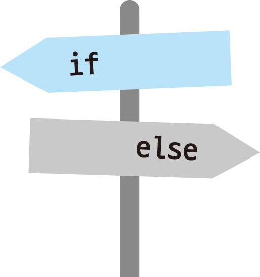 그림 14 1 도로 이정표