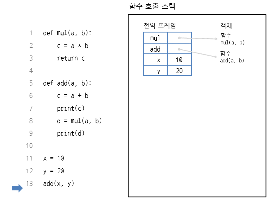 그림 31 9 add 함수가 끝남